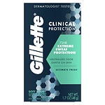 Gillette Clinical Strength Antiperspirant & Deodorant, Fresh